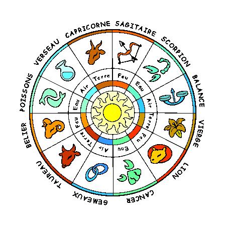 Exceptionnel video votre vrai signe astrologique LD89